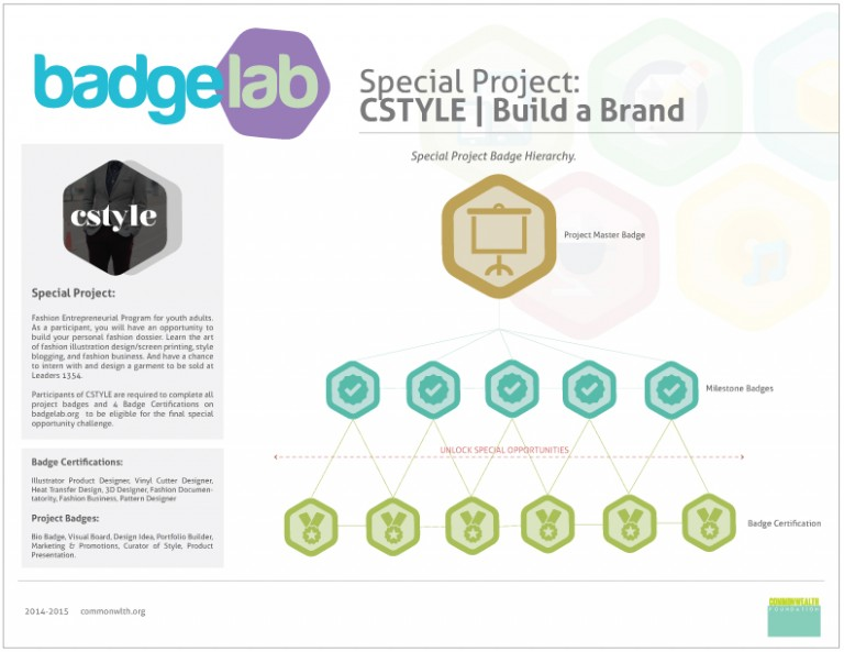CSTYLE-Badge-Lab